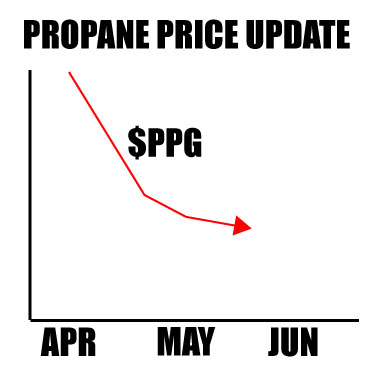 Propane Price Update